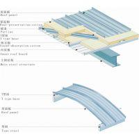 浙江_铝镁锰波纹板_什么是铝镁锰板_铝镁锰合金_铝镁锰板支架