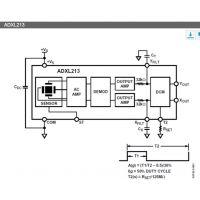 ADXL213AE-REEL【ADI专营】其他IC 低成本±1.2g 双轴加速度计