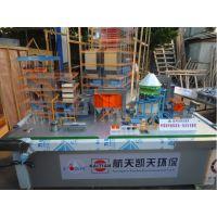 废气排放控制系统示教板