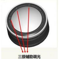 充电LED调光马蹄镜