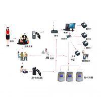 山东省菏泽市刷卡点菜宝扣费一卡通系统软件供应商