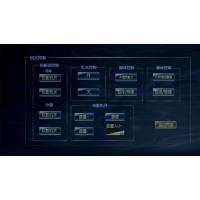 软硬件系统集成 多媒体中控系统 无线会议系统 展厅中控 数字多媒体展示
