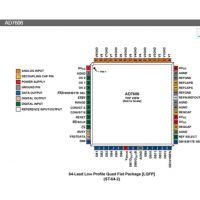 AD7606BSTZ【ADI专营】其他IC 8通道DAS同步采样ADC
