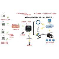 仓库无线温湿度监测方案,库房温湿度在线监测,短信预警方案