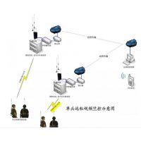 莱安非可视环境单兵无线远程视频监控 三网通 无线微波