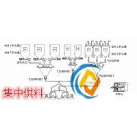 智皓专业订做棉纤维素粉集中供料、输送系统