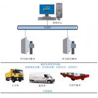沃佳RFID物联网车辆计数器,车牌识别,双向精确统计