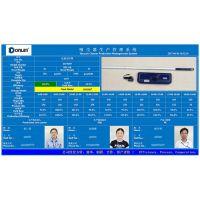 生产线电子看板系统