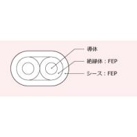 日本ninomiya二宫0.32 x1P K-6F热电偶线特惠销售
