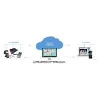 供应链管理 RFID智能资产管理