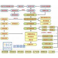 服装行业ERP实施 服装厂管理软件实施 尽在上海达策SAP咨询