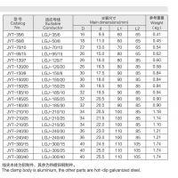 供应永固 跳线线夹JYT-240/30 永固集团-首页