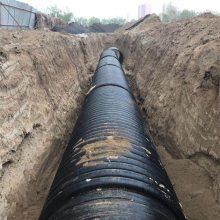 聚乙烯缠绕管生产厂家-内蒙聚乙烯缠绕管-联硕管业