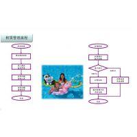 星火室内游泳馆收银系统会员管理软件水上主题乐园一卡通