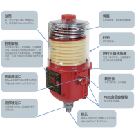 石家庄卢布特DUO-MAX自动注油器总代理批价走量