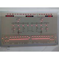电工电气 > 配电输电设备 > 配电屏TMS盘,IBP盘