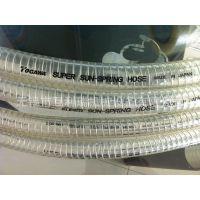 供应日本TOGAWA十川工业网纹增强软管/日本原装进口/现货供应
