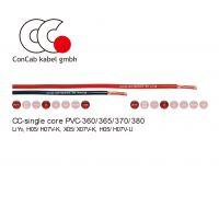进口电线 PVC单芯电缆导线