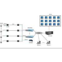 博罗石湾视频监控系统
