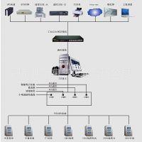 工业交换机 WYD-803A远动装置 智能配电自动化测控终端WPZD