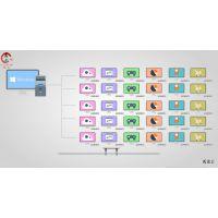 VMware云桌面搭建 免费云电脑终端系统 桌面虚拟化解决方案 YL07 禹龙 云终端服务器软件