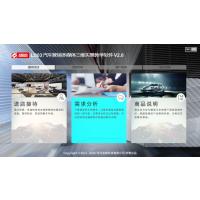 汽车营销多媒体三维实景教学软件