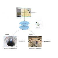 窨井水位和井盖远程监测系统