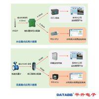 如何将一个仪表/传感器的输出信号分配给多个监控系统使用?