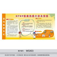 H7N9禽流 感病毒介绍及预防宣传栏 宣传教育专栏墙贴画WSX03