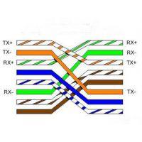 东莞网线对工程质量的影响