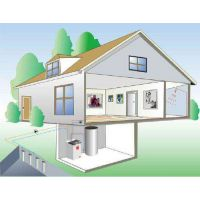 家用地源热泵空调_大平层用地源热泵空调-瑞和生态空调