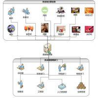 星火洗浴酒店前台软件温泉山庄综合软件餐饮住宿一卡通