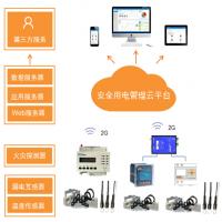 文保单位电气火灾综合治理—智慧用电管理系统