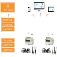 安科瑞智慧式电气火灾隐患排查监管系统/安全隐患用电监测平台