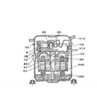 科比奇R404环保冷媒制冷压缩机ML90FB、MP12FB、MP12FB、MR18FB