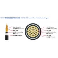 广州南洋电缆厂家供应KVVR-8*1.5系列控制软电缆,NAN 南牌荣誉出品!