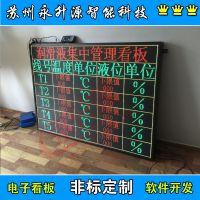 苏州永升源厂家定制 工地噪音扬尘监测显示屏温度液位无线遥控 上下限报警装置 P3.75双色单元板看板