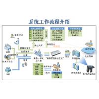 卷宗管理系统,案件卷宗管理系统,案卷管理系统