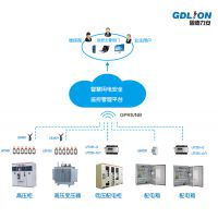 智慧用电安全系统供应商,10年专注用电安全