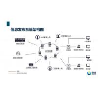 多媒体信息发布系统|广告机管理软件有什么用?