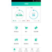 eBest意鹰(原意贝斯特)DMS经销商管理系统