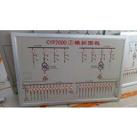 配电室马赛克灯光模拟屏-PDS-DG-001,SDSX