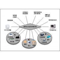索安机电提供建筑智能化系统设计
