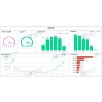 BI工具:让数据分析井然有序一望而知
