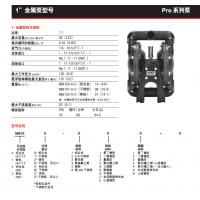 代理 ARO666120-344-C 原装正品