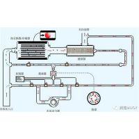保定市 冷凝器自动在线清洗装置厂家直销