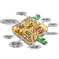 仓储企业管理系统_可以免费试用的仓储管理系统