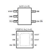 供应嘉泰姆CXCL6519驱动IC低压单片N-MOSFET高边电源开关自供电和总线供电的USB应用