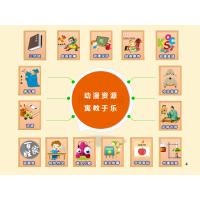 佰分云供應:備課軟件 小學初中高中同步語文數學英語點讀學習 軟件廠家