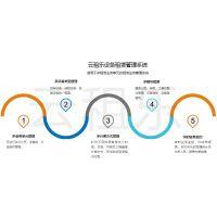 云租乐设备租赁管理系统V1.0,将设备租赁管理数字化